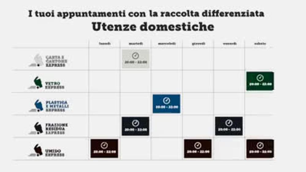 Raccolta Differenziata Palermo Calendario.La Raccolta Differenziata Arriva Nel Centro Di Palermo La