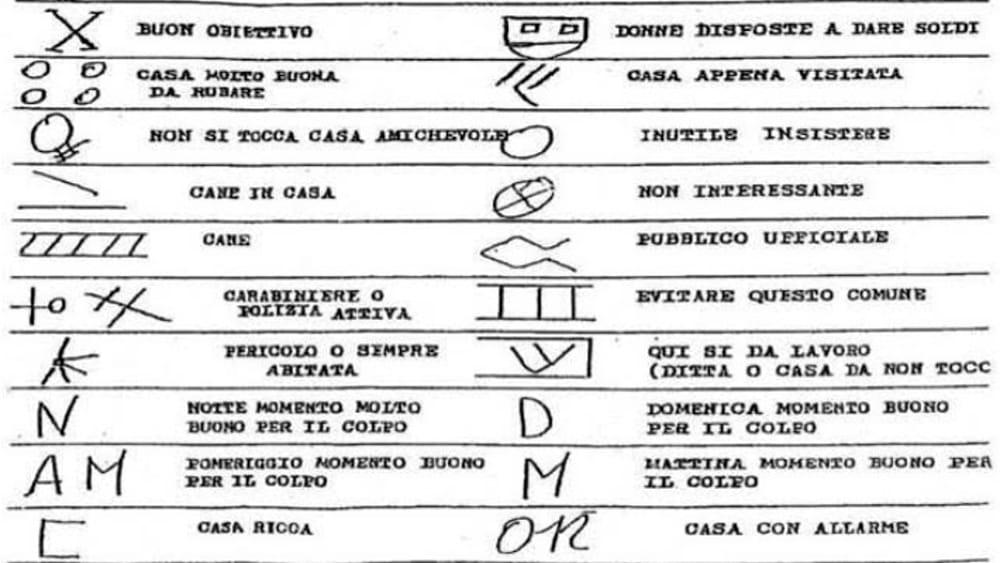 Ai Il Furti CarabinieriAttenti Codice In NomadiEcco CasaI EW2ID9H